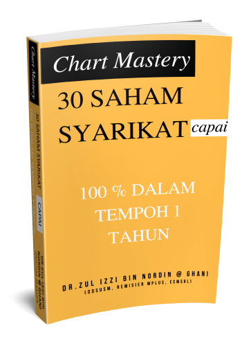 ebook cover 30 saham final version copy